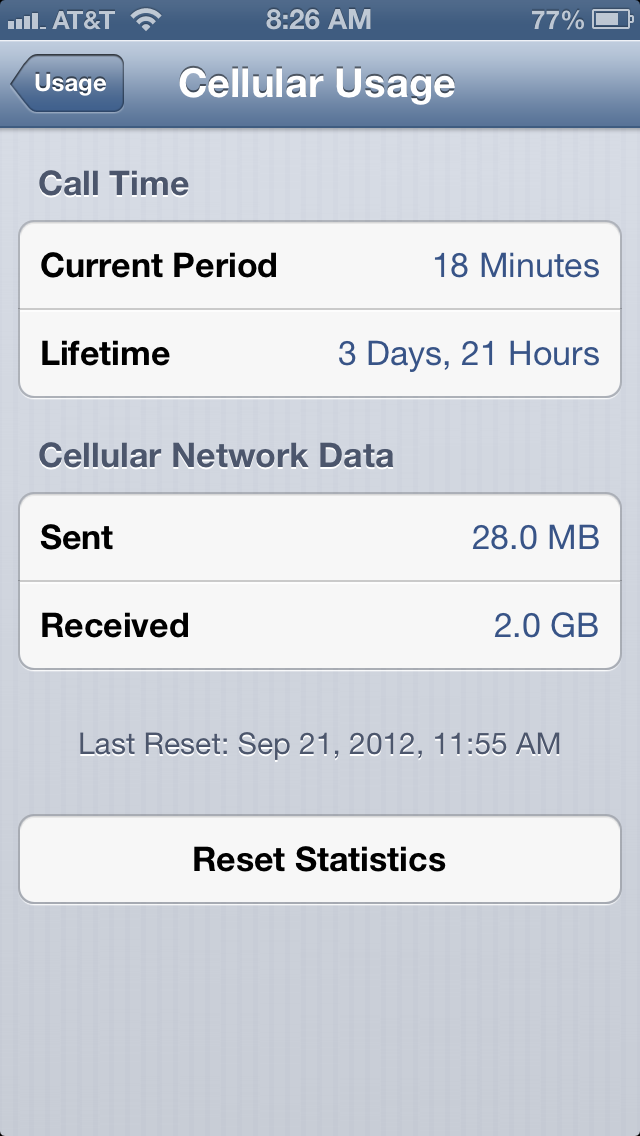 iphone cellular data usage iphone iphone data usage 15216