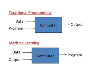 Programming vs Machine Learning