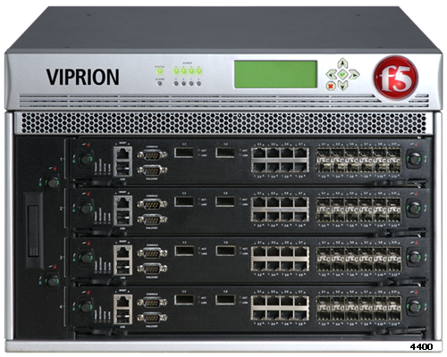 f5 Viprion