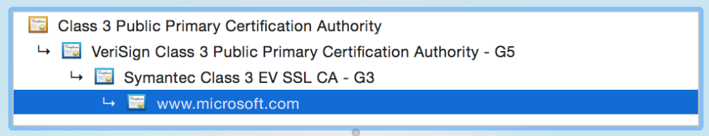 MS Certificate Chain