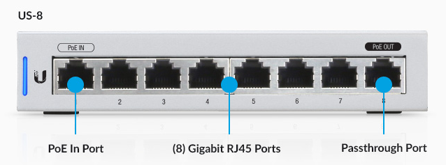 Ubiquiti Unifi Us-8 with POE Passthrough